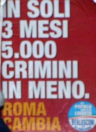 Roma-cambia