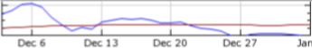 Graph0106bas