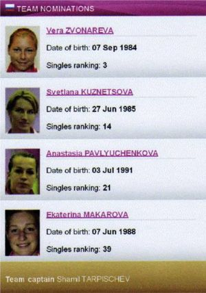 Fedcup-russia