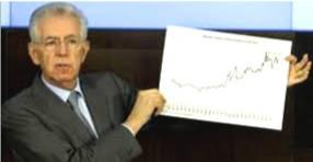 Monti-conferenza-stampa