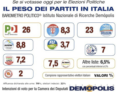 Grillo-demopolis