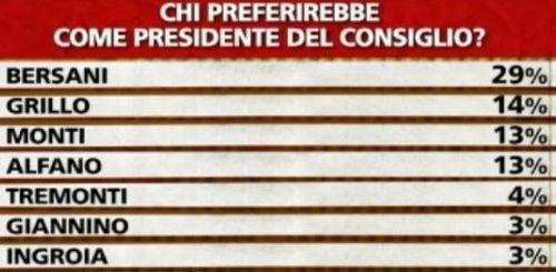 Presidente-consiglio1-586x350