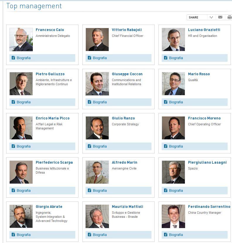 Aviogroup.management