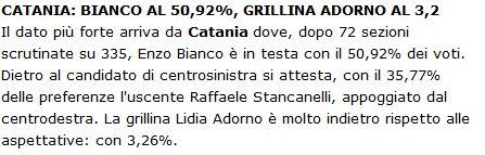 Catania-amministrative-giugno2013