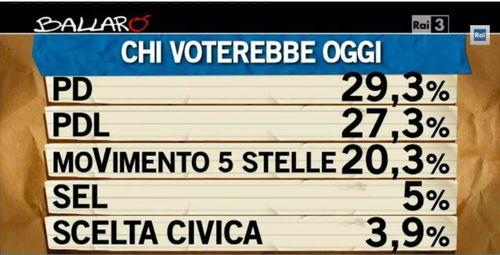 Pagnoncelli-20130916