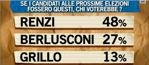 Pagnoncelli-renzi.unico