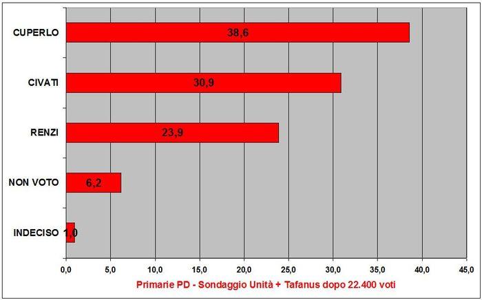 Unita+tafanus-22400