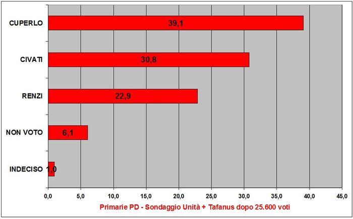 Unita+tafanus-25600