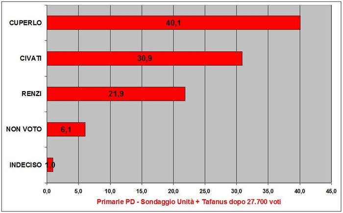 Unita+tafanus-27700