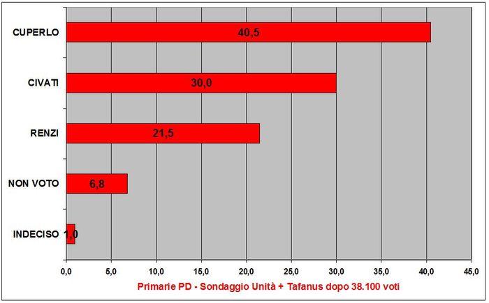 Unita+tafanus-38100