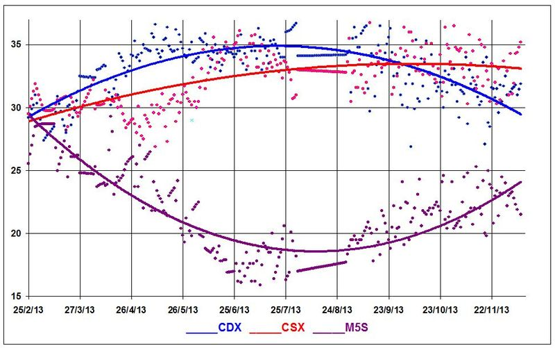 Dispersione-20131209