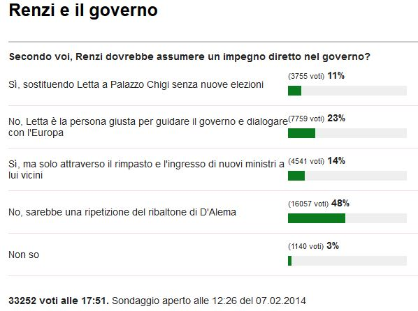 Renzi-al-governo