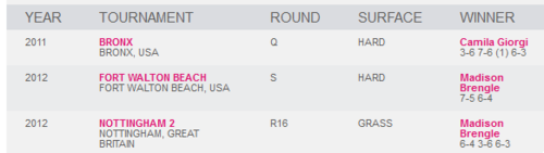 H2h-giorgi-brengle