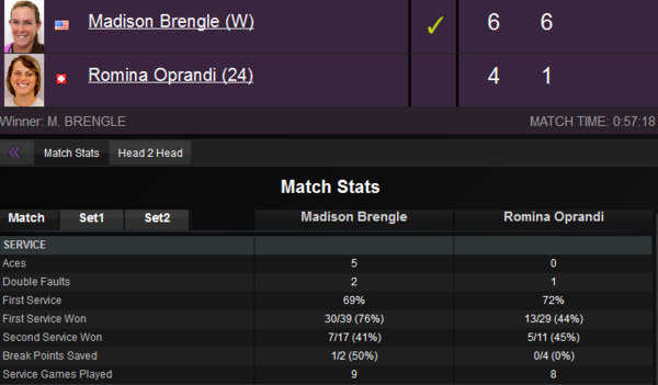 Oprandi-brengle1