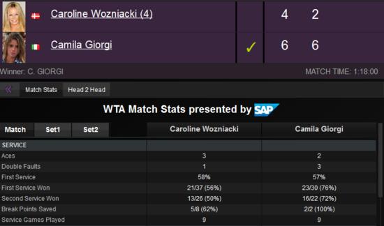 Giorgi-wozniacki1