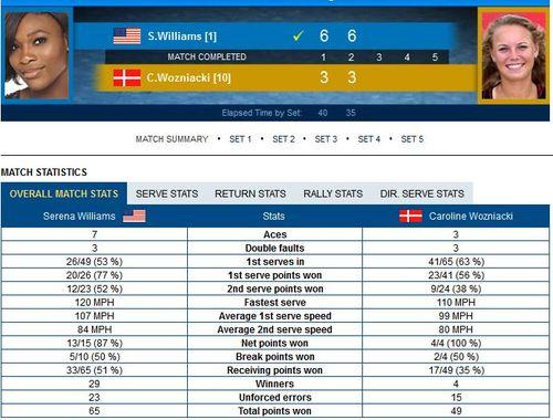 Williams-wozniacki