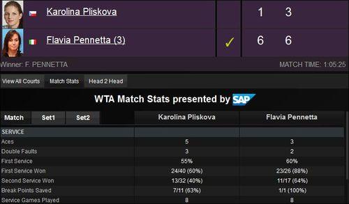 Pennetta-pliskova-1