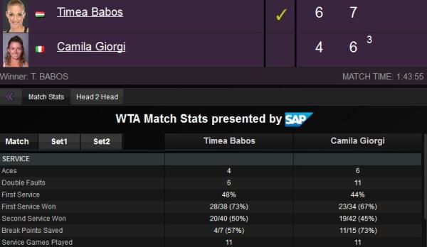 Giorgi-babos-1