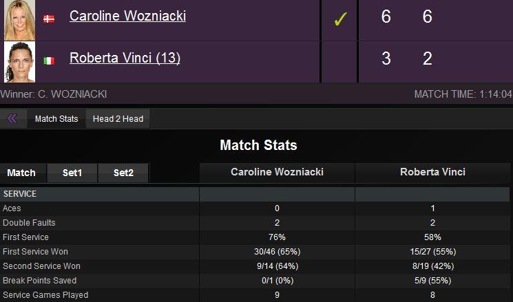 Vinci-wozniacki-1