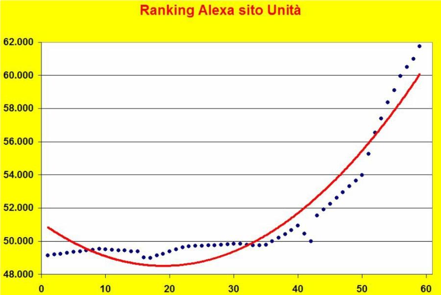 20170823-ranking-unita