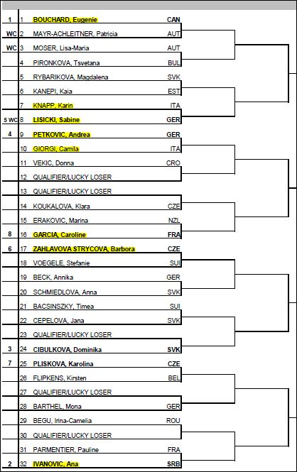 Main-draw