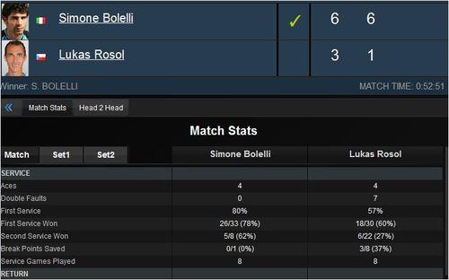 Bolelli-rosol-a