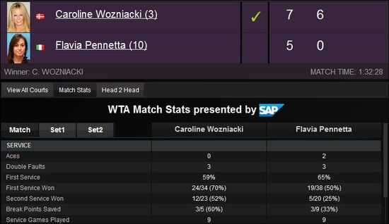 Pennetta-wozniacki-1