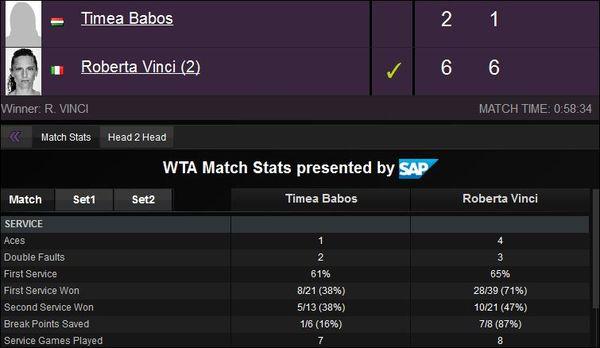 Vinci-babos-1