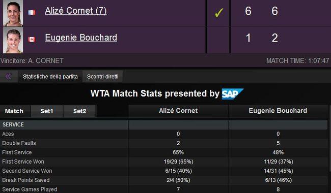 Cornet-bouchard-1