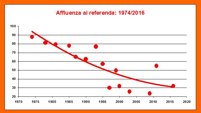 20160418-affluenza