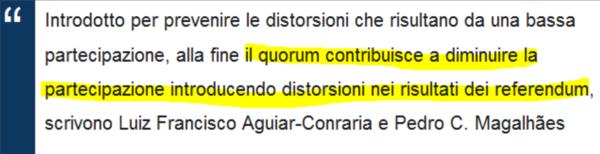 Quorum-effetti