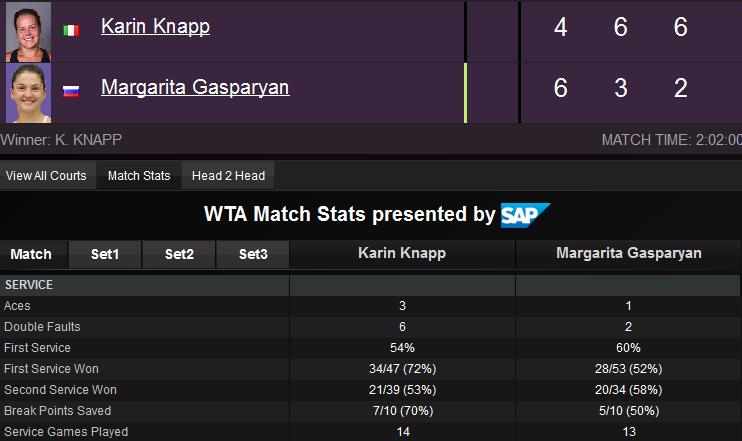 Knapp-gaspa-1