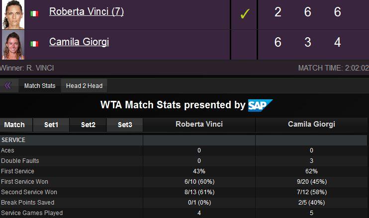Vinci-giorgi-2-A