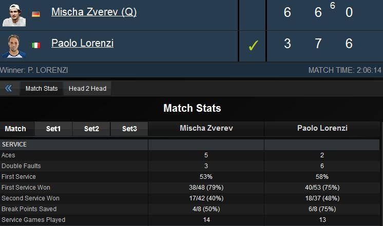 Lorenzi- zverev-1