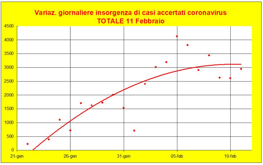 20200211-coronavirus-totale