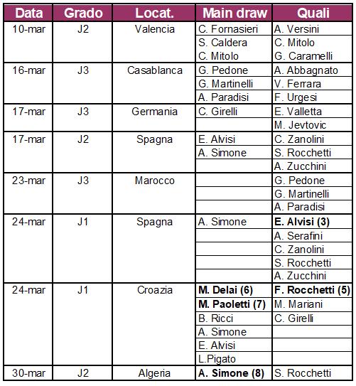 Schedule 3-08