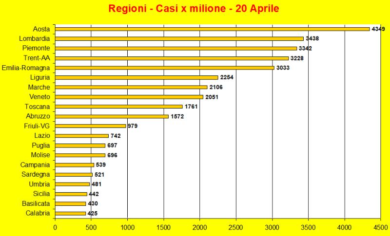 20200420-regioni