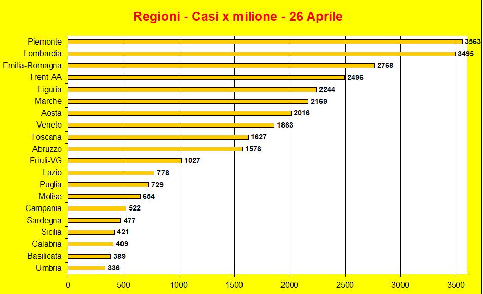 20200426-regioni