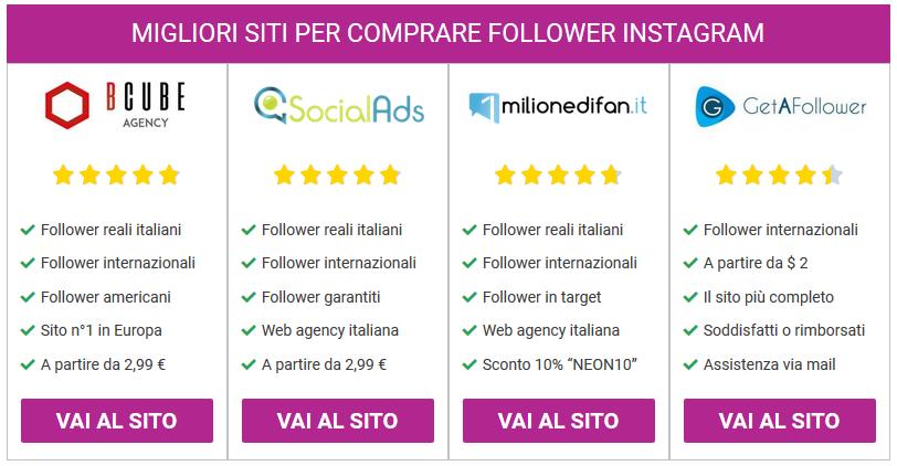 Buy followers instagram