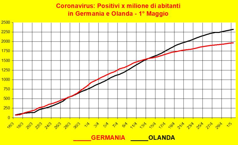 20200501-GER-OLA