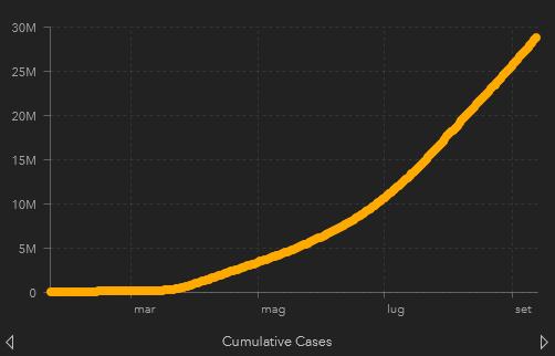20200913-casi totali mondo