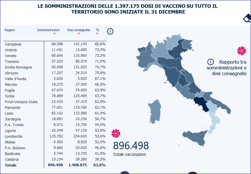 20210114-vaccinati