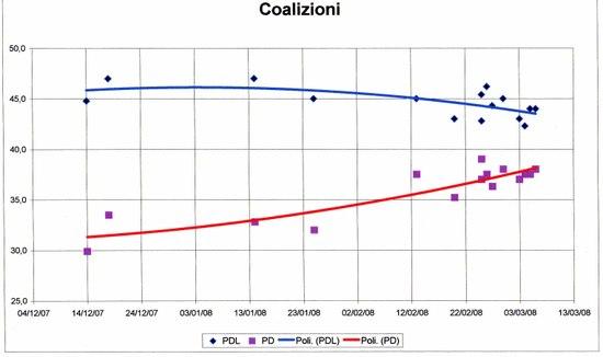 Elatafcoalizioni_2