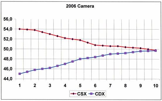 Camera2006_2