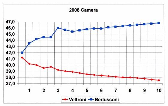 Camera2008