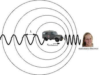 Doppler2_1